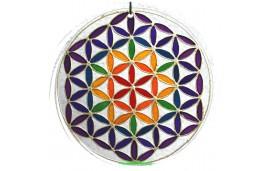 Święta geometria i inne symbole.